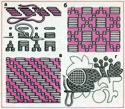 Выполнение счетных швов при вышивке