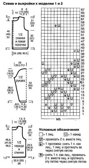 Схема вязания жакета. Схема вязания пуловера. Выкройки вязаных моделей