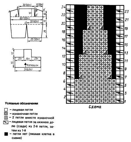 Вышивка крестом пинетки схема