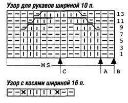 Схема вязания