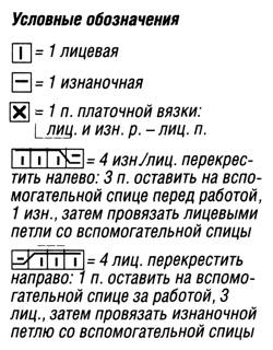 Условные обозначения схемы вязания